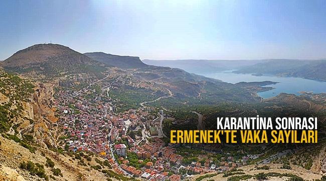 Karantina sonrası Ermenek'te vaka sayıları